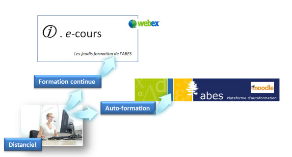 Dispositif J.e-cours